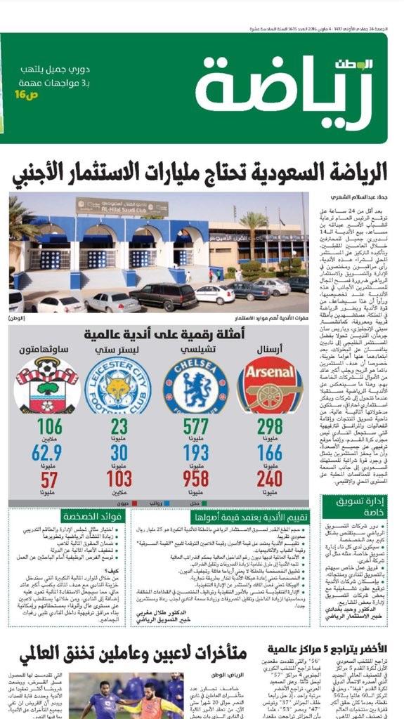 saudi-sport-investment
